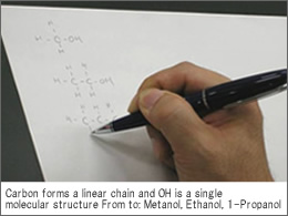 Carbon forms a linear chain and OH is a single molecular structure